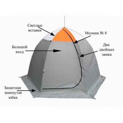 """Палатка для зимней рыбалки """"Омуль 2"""" (1-2 местная) фото"""